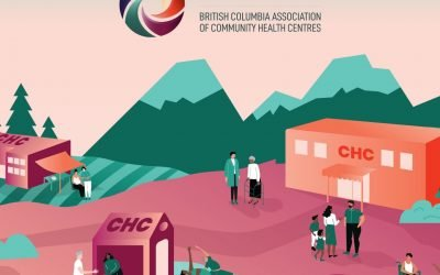 Community Health Centres in BC Infographic